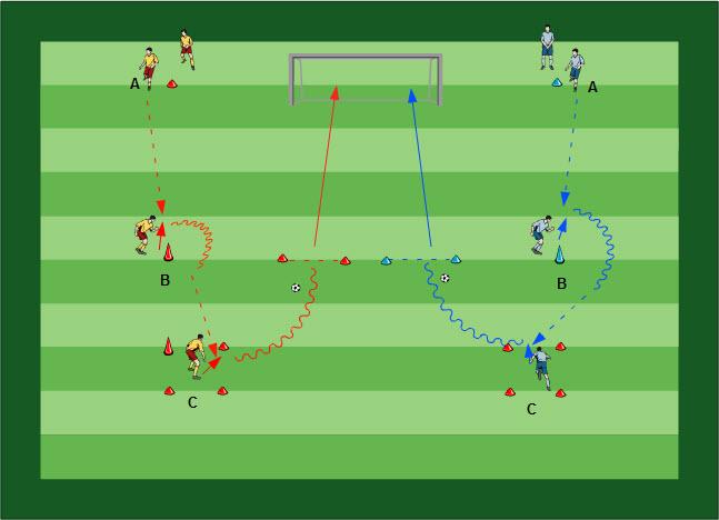 Football training drill: Runs with different tasks