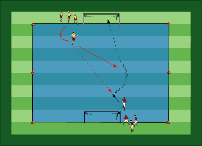 design software and animations software for football drills and tactics