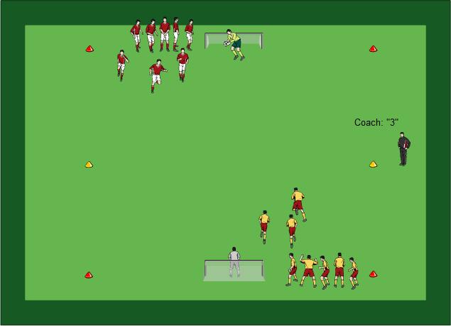 Este ejercicio de entrenamiento de fútbol procede de la easy2coach 131f8f335f749