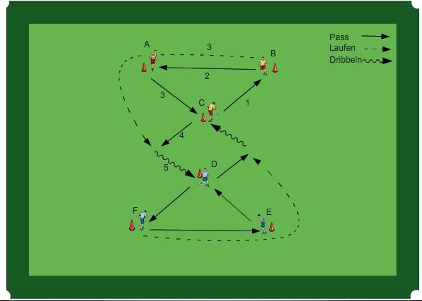 Fussballtraining Passubung Mit Torschuss