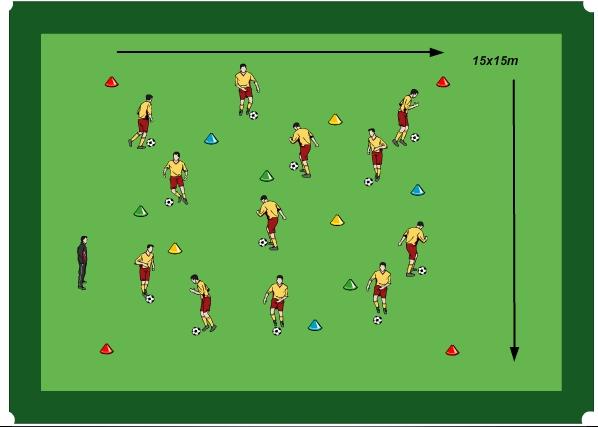 Entrainement de foot: U13 -TR 60- (1) Echauffement ...