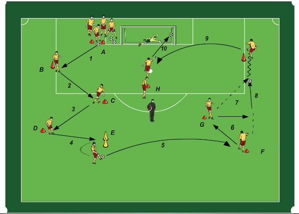 Entrainement de foot: U13 -TR55- (5) Exercice Passe ...
