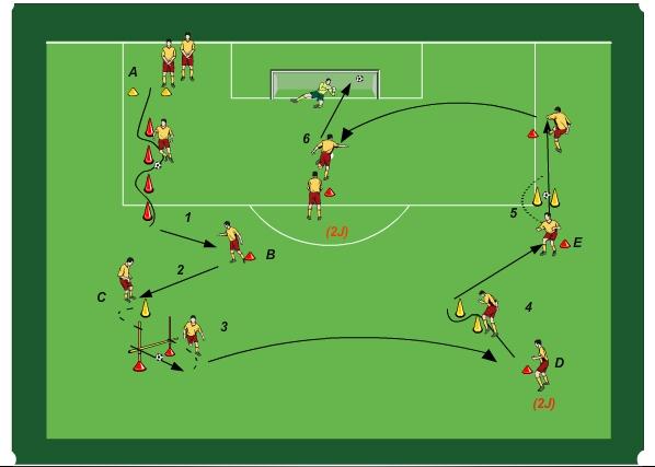 Entrainement de foot: U13 -TR 59- (3) Exercice Conduite