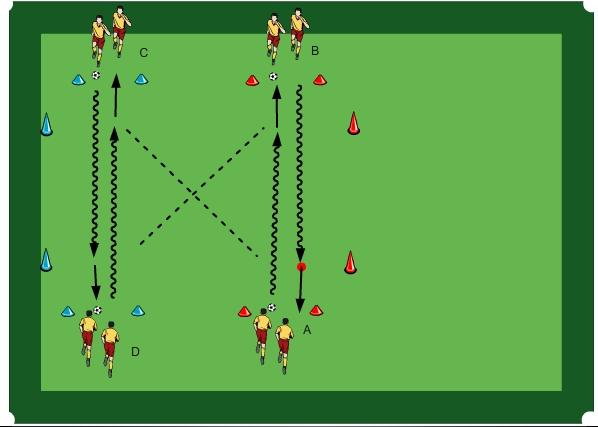 Fussballtraining Passubung Komplex