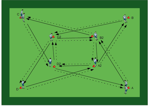 3000 Fussball Ubungen In Der Fussball Ubungsdatenbank