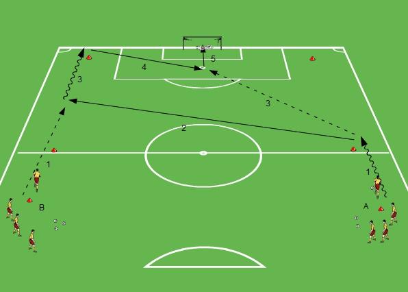 Fussballtraining Seitenwechsel Mit Torschuss