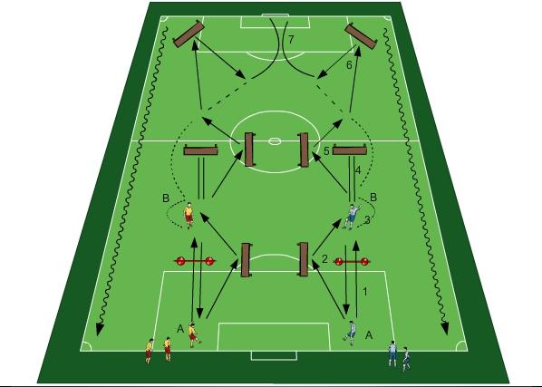Fussballtraining Hallentraining U13