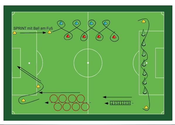 Konditionstraining Fußball