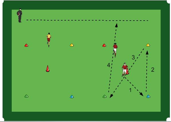 Schnelligkeits Wettkampf mit und ohne Ball