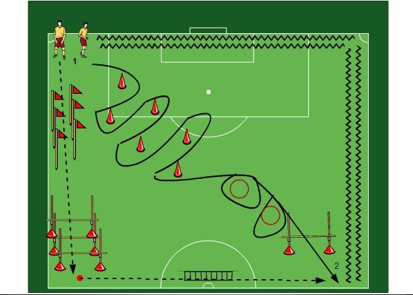 Entrainement De Football Physique Parcours Avec Et Sans Ballon