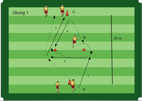 Fussballtraining Passform Mind 10 Spieler