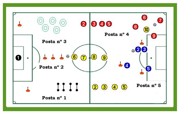 Circuito De Resistencia Futbol : Entrenamiento de fútbol coordinación velocidad