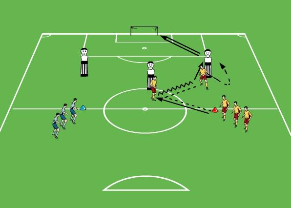 Entrainement De Football Passe Dans L Intervalle 1ere Partie
