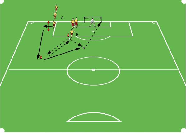 Fussballtraining Torschussubung Mit Sprint