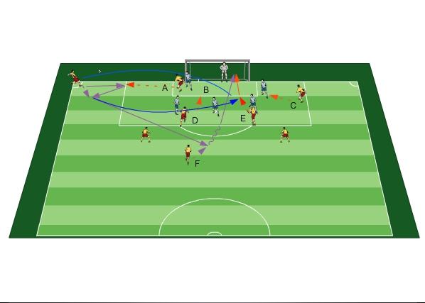 Fußball Verlängerung Dauer