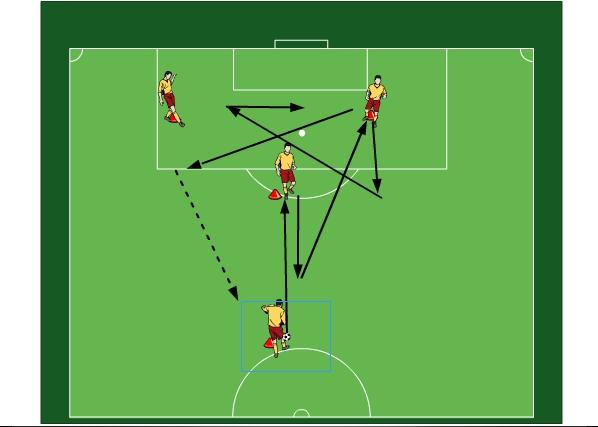 Fussballtraining Endlos Passform Y