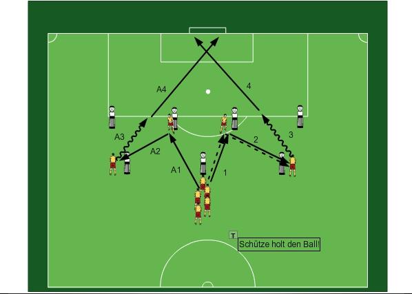 Fussballubungen Und Fussball Trainingsplane