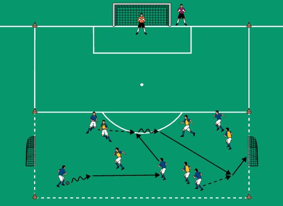 Fussballtraining Bonus Strafstoss