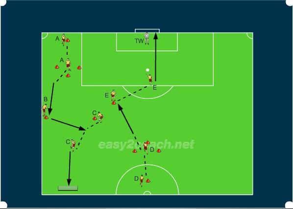 Fussballtraining Finte Mit Torschuss