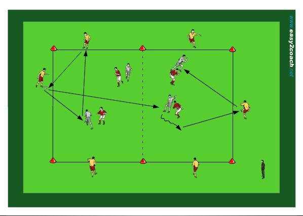 Fussballtraining Spielform Mit Schwerpunkt Spielaufbau