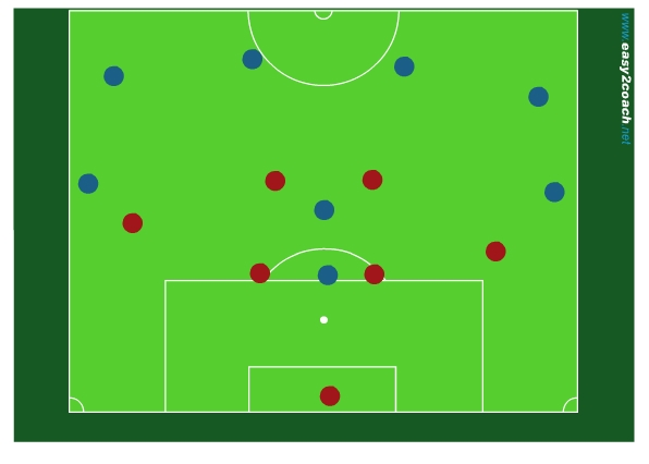 programma allenamento didattico calcio bambino primo calci