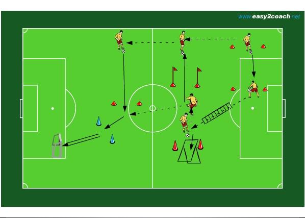 Entrenamiento de fútbol: CONTROL 1(TECNIFICACION)