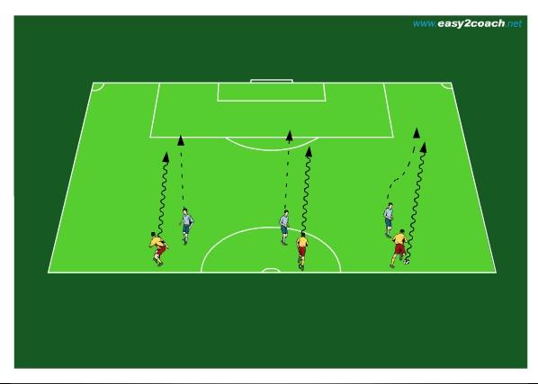 Fußballtraining Grundlagen des defensiven 1 gegen 1