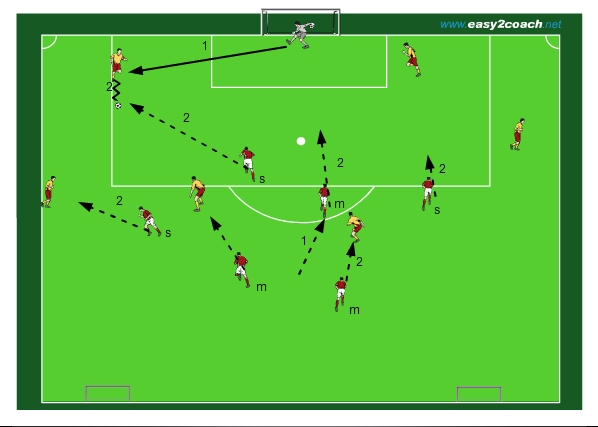 Football exercise database with over 300 exercises for your football