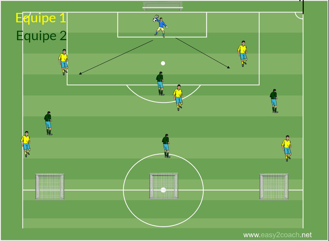 Banque De Donnees Avec Plus De 400 Exercices Pour Votre Entrainement De Football