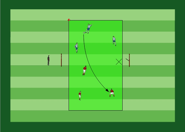 Ejercicio de futbol: Dominio de balón - Futbol-Tenis