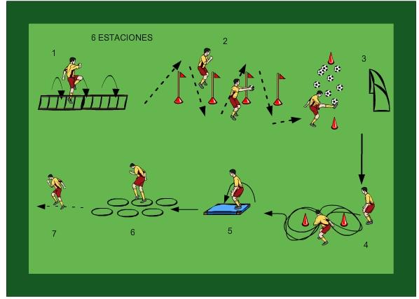 Ejercicio De Futbol Agilidad Coordinación Carrera