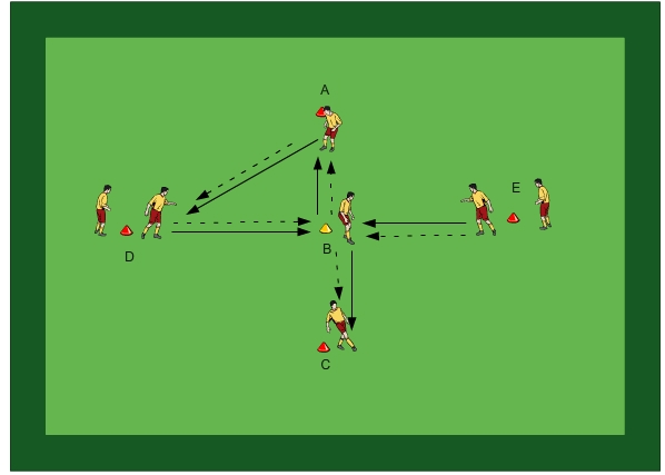 L Entrainement De Foot Jeu Vertical A 6 En Formation De Y